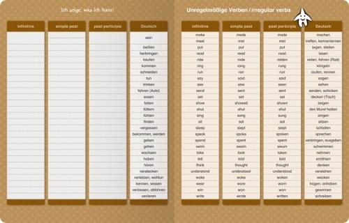 Unregelmäßige Verben - Deutsch Daf Arbeitsblatter | Deutsch lernen, Unregelmäßige verben, Deutsch